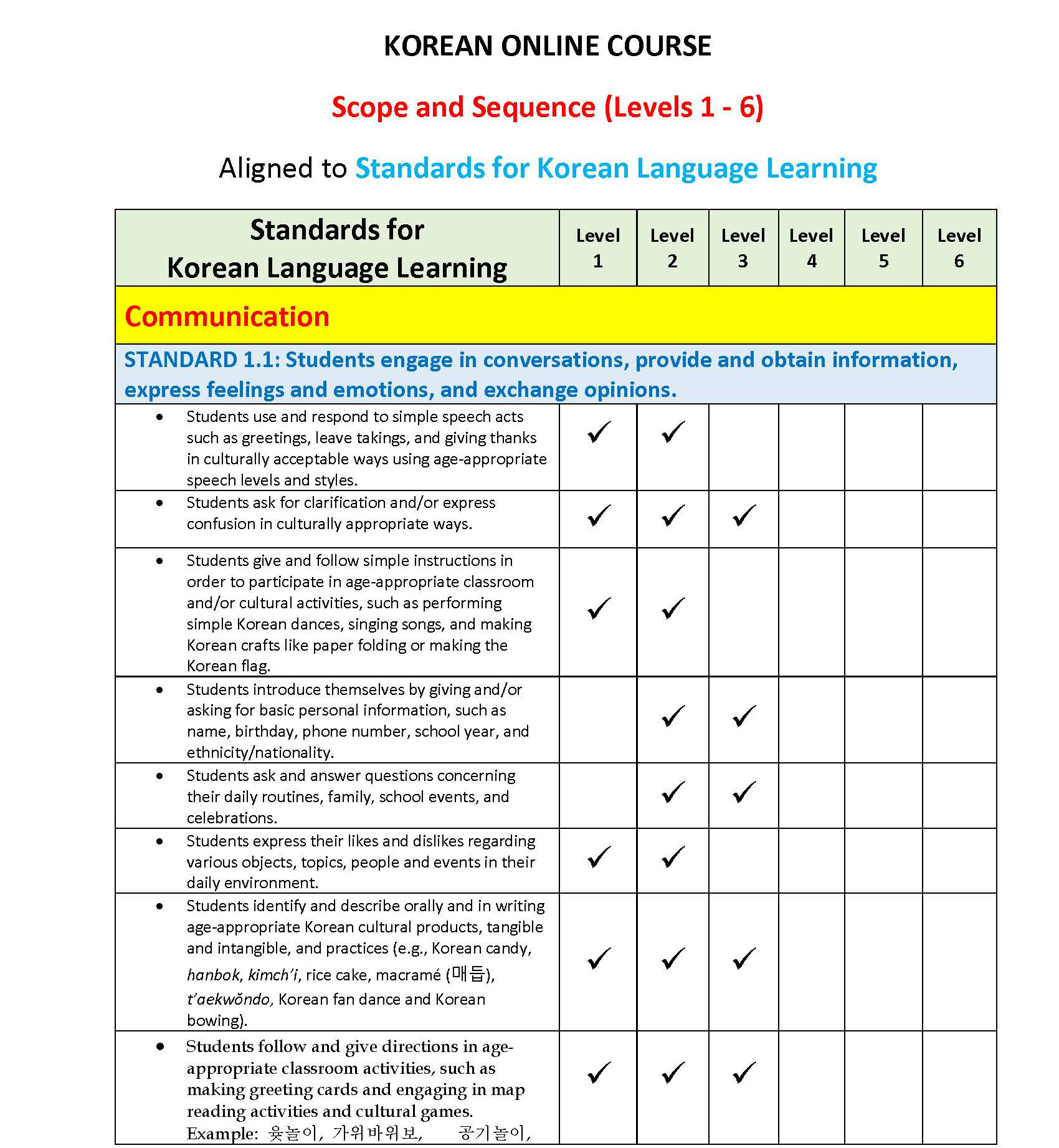 Scope and Sequence-KECOS-Level 1-6_Page_01_new
