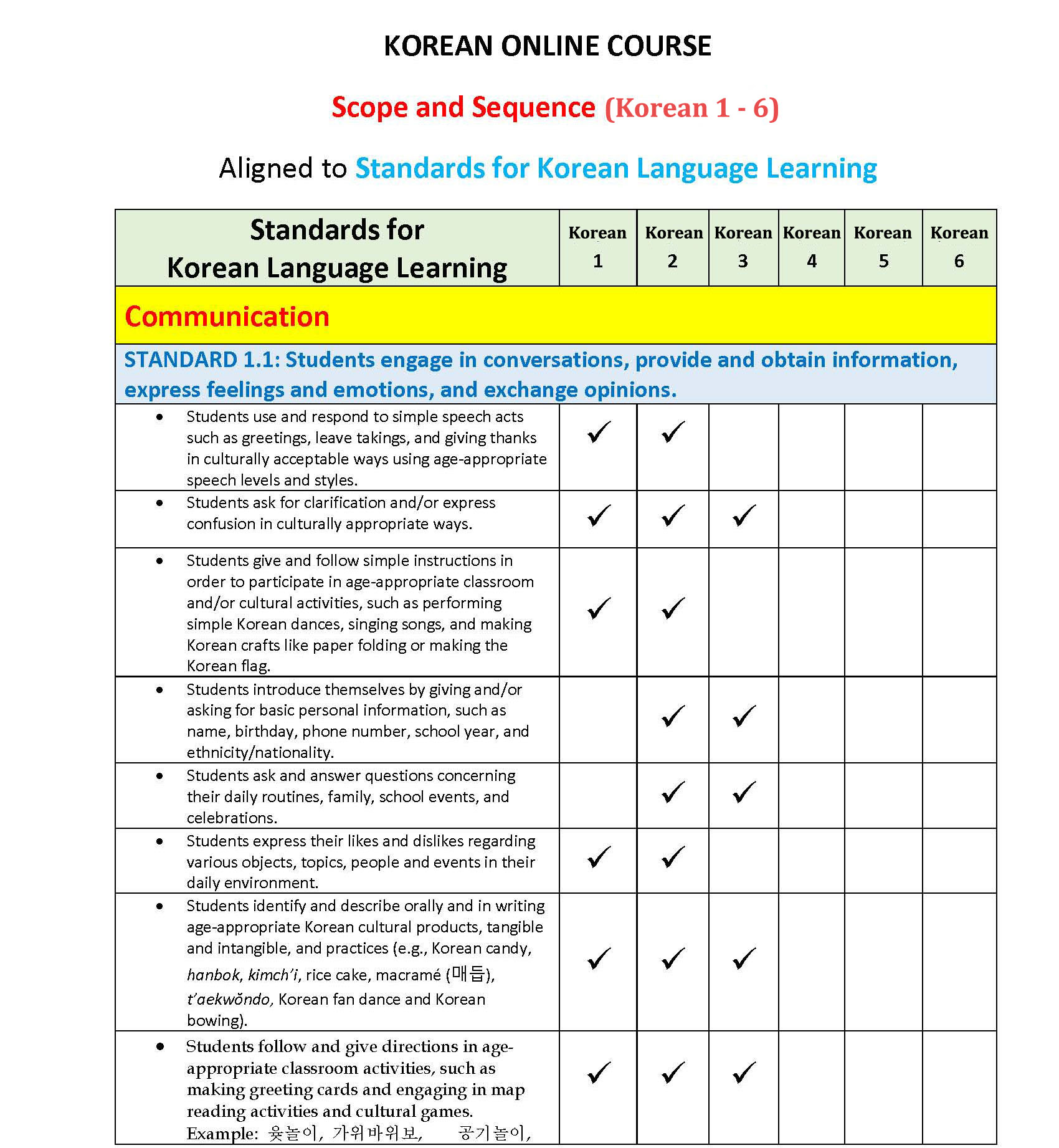 Scope-and-Sequence-KECOS-Level-1-6_Page_01revised