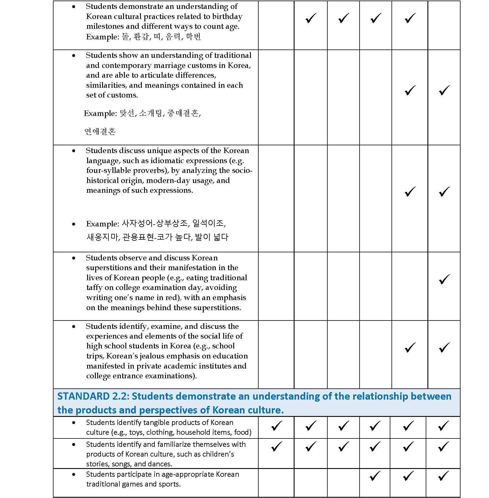 Scope and Sequence-KECOS-Level 1-6_Page_06new