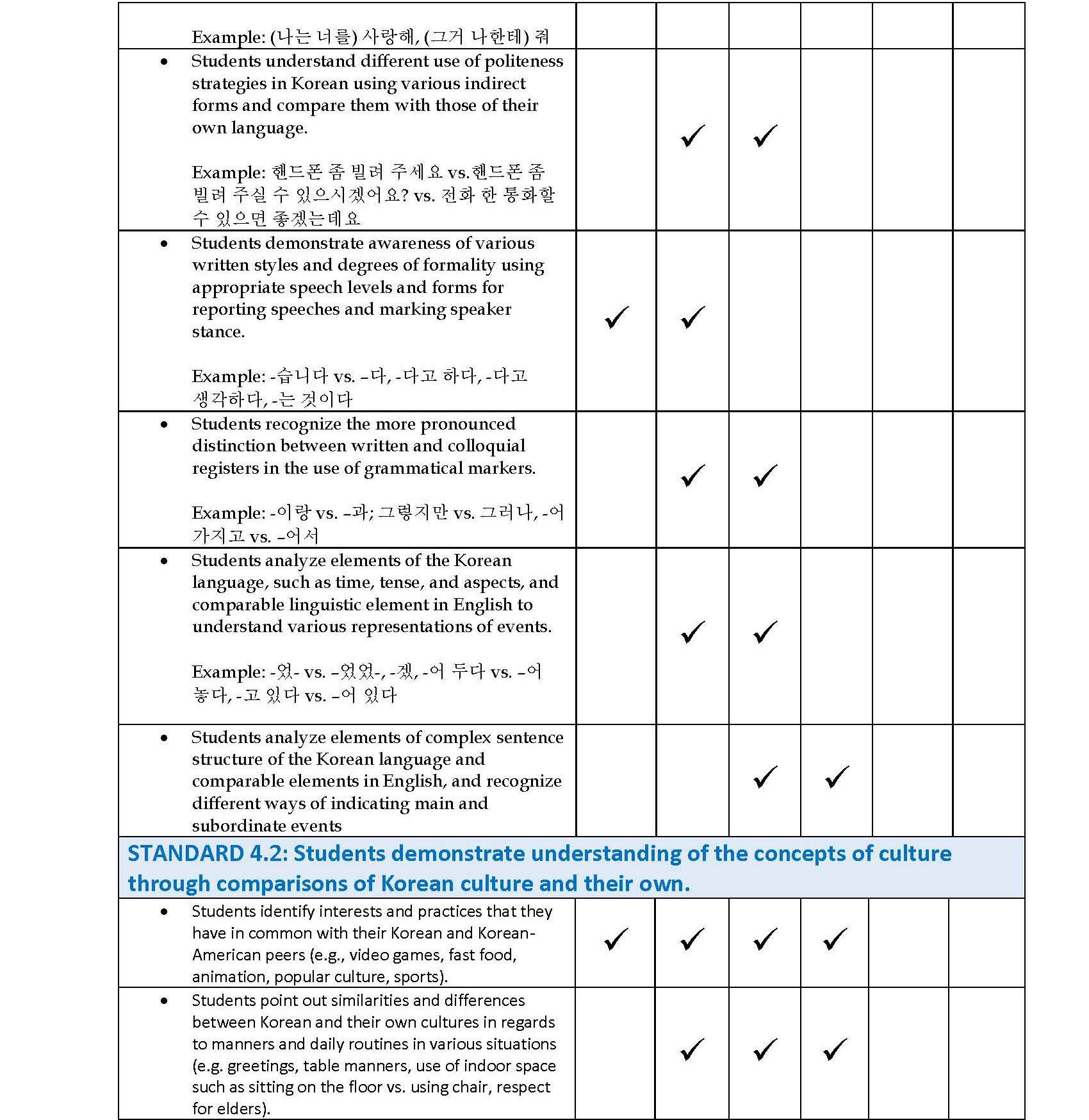 Scope and Sequence-KECOS-Level 1-6_Page_10new